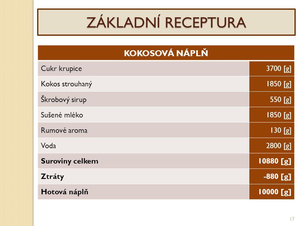 ZÁKLADNÍ RECEPTURA KOKOSOVÁ NÁPLŇ Cukr krupice 3700 [g]